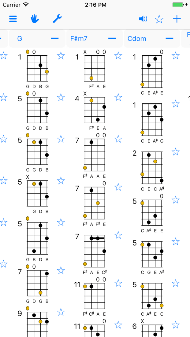 ChordAid for iPhone and iPad Chord Charts for Guitar Ukulele – Mandolin Chord Chart